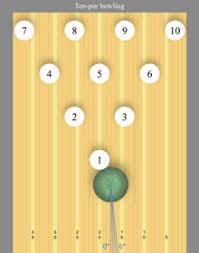 Glossary Of Bowling Wikipedia