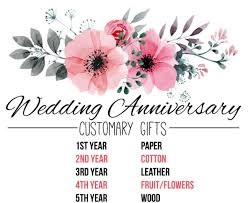 traditional anniversary gift ideas for