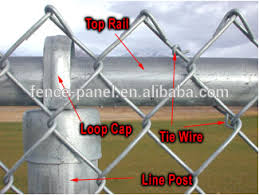 How To Install Chain Link Fence Buy How To Install Chain Link Fence Install Chain Link Fence Chain Link Fence Product On Alibaba Com