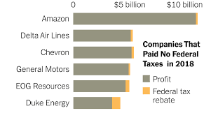 amazon pay 0 in corporate ta