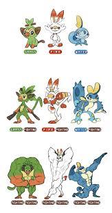 Gen 8 Starter Evolutions   Pokémon Sword and Shield