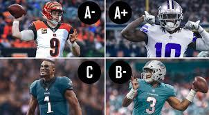 picks in the 2020 NFL draft ...
