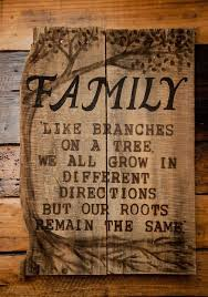 reasons why your family means everything to you