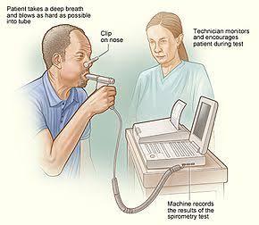 "Image result for spirometer"""