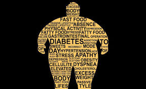 Obesity and Diabetes: Symptoms, Risk Factors, and Prevention