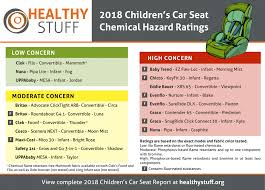 children s car seats 2018 ecology center