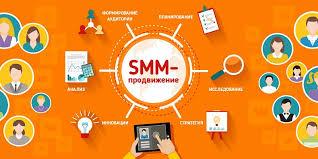 Продвижение через социальные сети: разработка стратегии и основные ...