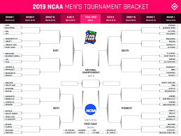 March Madness schedule 2019: Dates ...