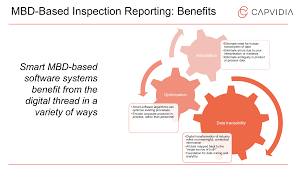 MBD First Article Inspection: Next Generation FAI Report