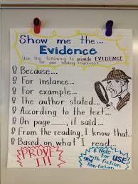Pin by Juana McDonald on school ideas | Evidence anchor chart, Anchor  charts, Reading anchor charts