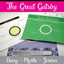 Character Infographics for The Great Gatsby by Language Arts Classroom