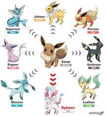 Pokémon X / Pokémon Y – Cheats, Tips, and Tricks Guide