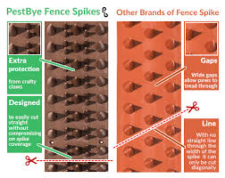 Fence And Wall Spikes Clear Cat Repellent Security Spikes By Pestbye 0 75