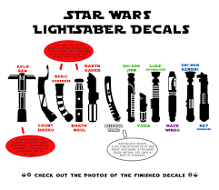 Star Wars Lightsaber Decal Jedi And Sith Car Laptop Vinyl Sticker By Humaniteasestudio On Etsy Star Wars Light Saber Lightsaber Star Wars Poster