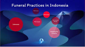 Indonesian Perspectives on Death and Dying by Adam Newmark on Prezi Next