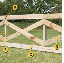 How To Build A Post Rail Fence Post And Rail Fence Garden Fence Panels Diy Fence