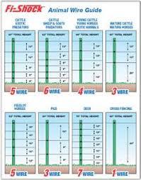 High Tensile Fencing Jds Fence Company