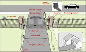 Diagram 7404 Gate Diagram Full Version Hd Quality Gate Diagram Apartsdiagrams Skywise It
