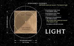The speed of light is 299,792,458... - Pyramids around the world ...