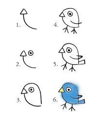 Πώς να ζωγραφίσω ζωάκια