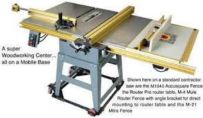Mule Cabinetmaker Carpentry Tools For Carpenters That Need Precision Reliability