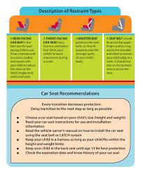 wi car seat law wie heien bundesstaaten