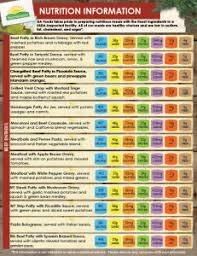 meal nutritional information