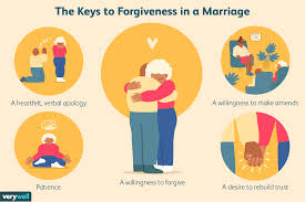 how to forgive your spouse and let go