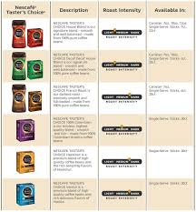 nestle tasters choice coffee 7 oz