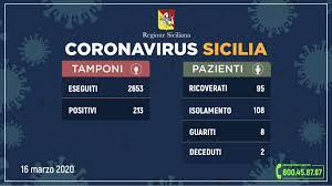 Coronavirus, 213 positivi in Sicilia. Fermati i collegamenti con l ...