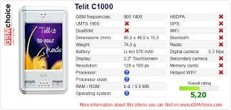 Telit C1000 ...
