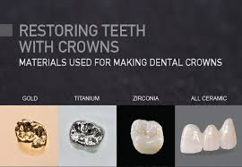 materials used for making dental crowns
