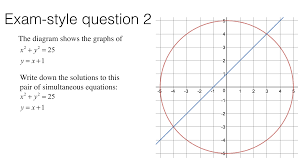 solving two simultaneous equations