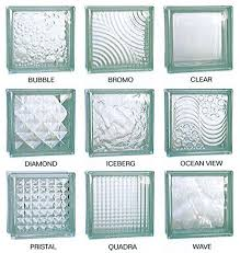 glass block bathroom windows in st