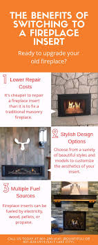 what is a fireplace insert how does