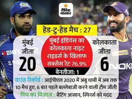 MI vs KKR IPL Live Score