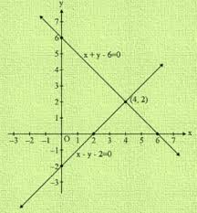 of linear equations