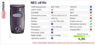 NEC c616v :: GSMchoice.com