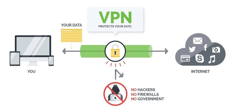 features of VPN