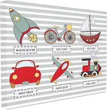 Amazon Com Stupell Home Decor Transportation Icons And Noises Oversized Stretched Canvas Wall Art 24 X 1 5 X 30 Proudly Made In Usa Posters Prints