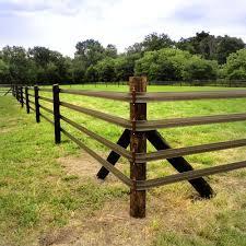 Flex Fence Per4mance Ramm Horse Fencing Stalls Horse Fencing Horse Farm Ideas Farm Fence