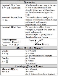 mcat physics equations sheet tessshlo