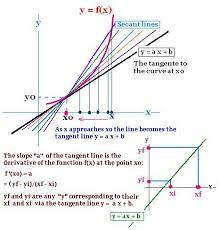 mathematics calculus