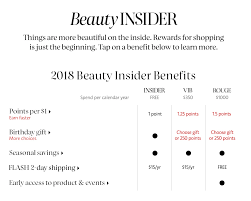 rewards with sephora beauty insider