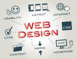 Key Web designing points for your web development