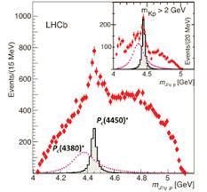 Un experimento del LHC observa nuevas partículas formadas por ...