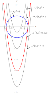 calculus iii lagrange multipliers