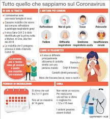 Coronavirus, altri due morti in Lombardia: l'identikit delle ...