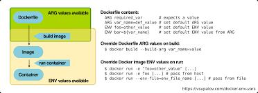 mutating application env with put env