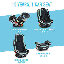 dlx 4 in 1 convertible car seat jahcvu